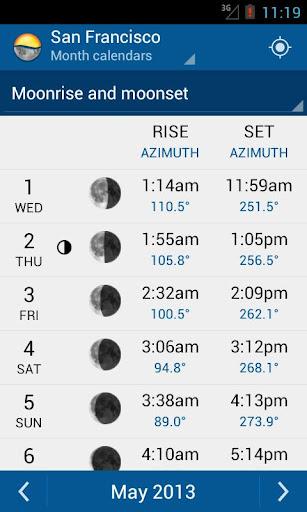【免費書籍App】Sundroid Pro Sunrise Sunset-APP點子