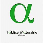 Tablice Maturalne - Chemia