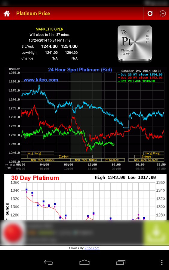Gold Silver Price & News- screenshot