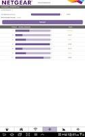 Screenshot of NETGEAR WiFi Analytics