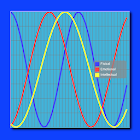 BioRtm BioRhythm icon