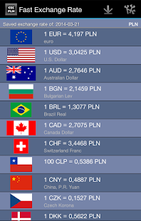 Fast Exchange Rate - screenshot thumbnail
