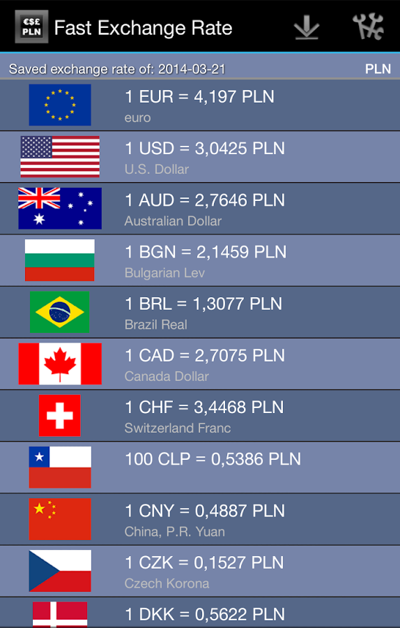 Fast Exchange Rate- screenshot