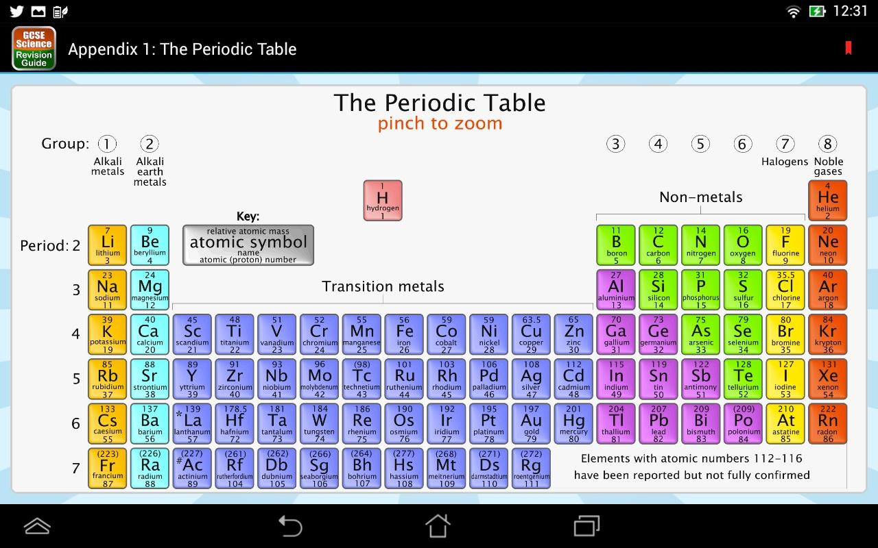 Whole school teaching resources tes aqa the periodic table and gcse science lite revision android apps on google play urtaz Images