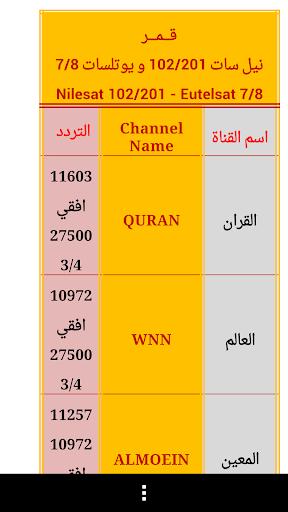 SHIASAT الشيعة سات