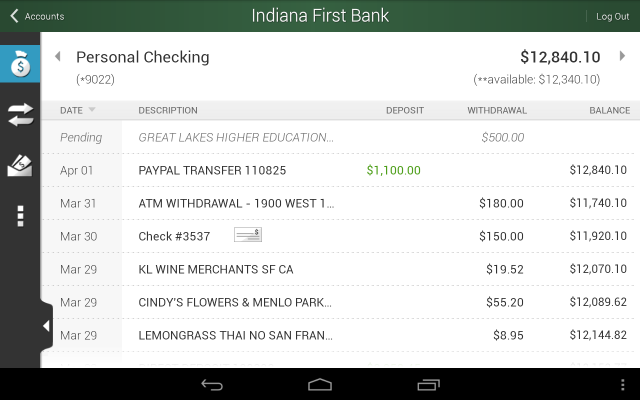 Indiana First Bank - screenshot