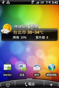 【天氣】HTC Sense Flip Clock & Weather-癮科技App