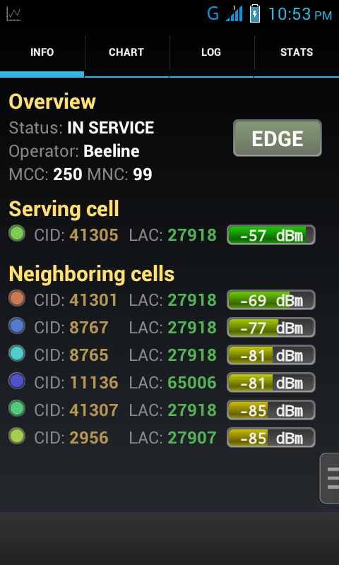 GSM Signal Monitoring - screenshot