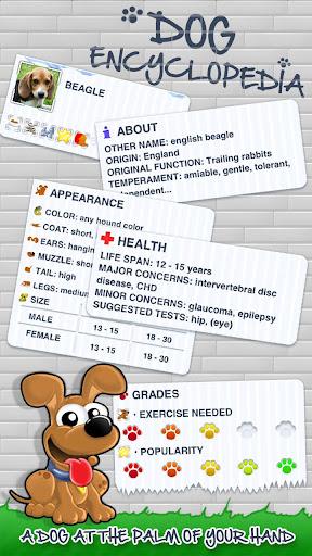 犬の百科事典:種+事実