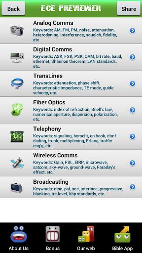 【免費教育App】ECE Mobile Reviewer-APP點子