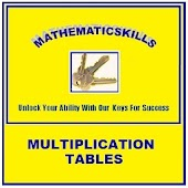 Multiplication Tables Free