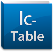 Integrated Circuits Table