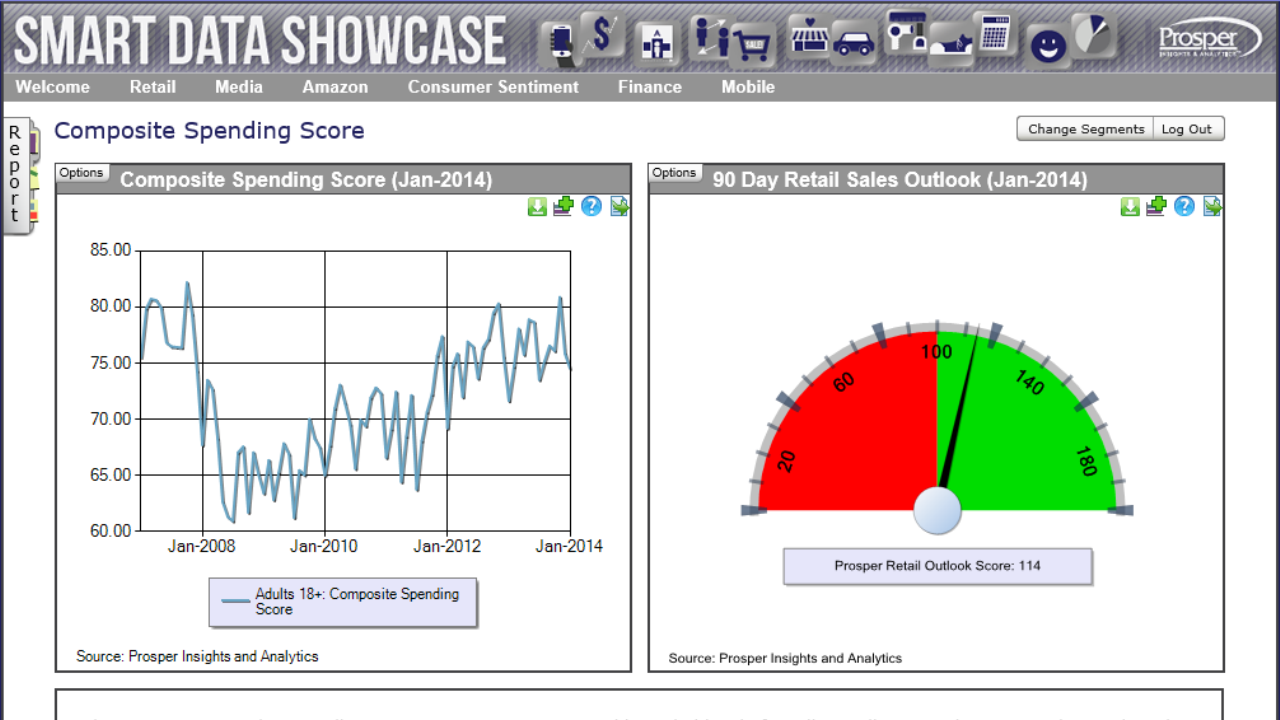 Smart Data Showcase Tablet- screenshot