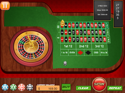 Poker markup