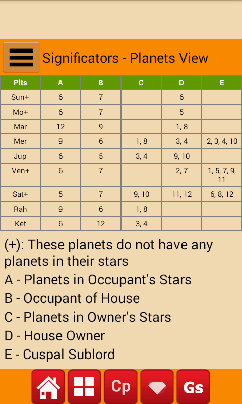 Astrology-KP- screenshot