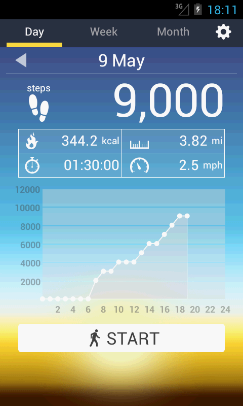 pedometer android apps on play
