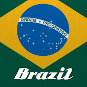 Country Facts Brazil
