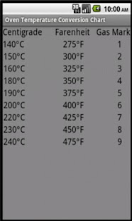 Oven Temp Conversion Chart - screenshot thumbnail