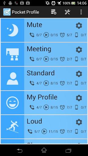 ボリュームマネージャ+ Pocket Profile+