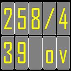 Just Score