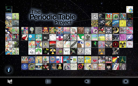 Download the periodic table project apk latest version app for the periodic table project poster urtaz Choice Image