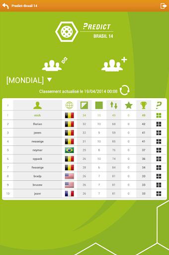 【免費體育競技App】Predict Brasil 14-APP點子