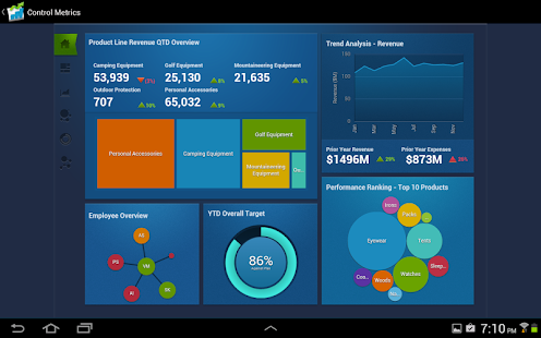 IBM Cognos Mobile - screenshot thumbnail