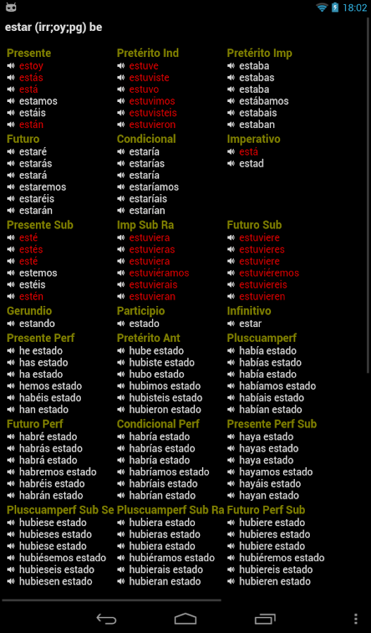 Spanish Verbs Pro Android Apps On Google Play