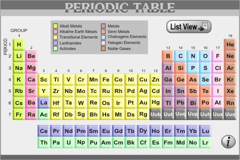 Download periodic table by nisheeth kaushal apk latest version app periodic table by nisheeth kaushal poster urtaz Image collections