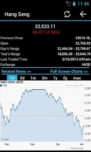 Global Stock Markets - screenshot thumbnail