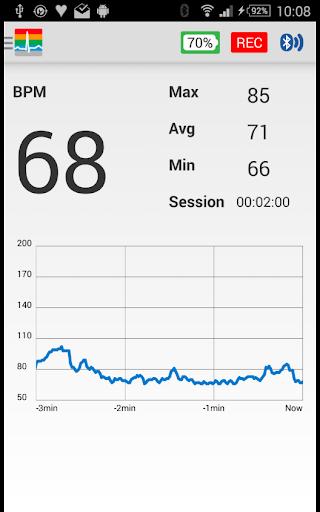 ECG Heart rate logger beta