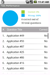 CompTIA A+ 220-702 Exam Prep - screenshot thumbnail
