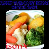Resep Makanan Sehat Untuk Bayi