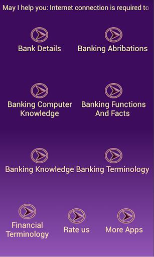 Banking Awareness 2014