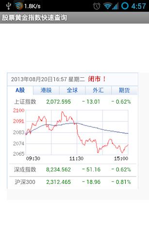 【免費財經App】股票黄金指数快速查询-APP點子