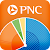 PNC Total Insight file APK Free for PC, smart TV Download