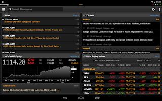 Screenshot of Bloomberg Professional