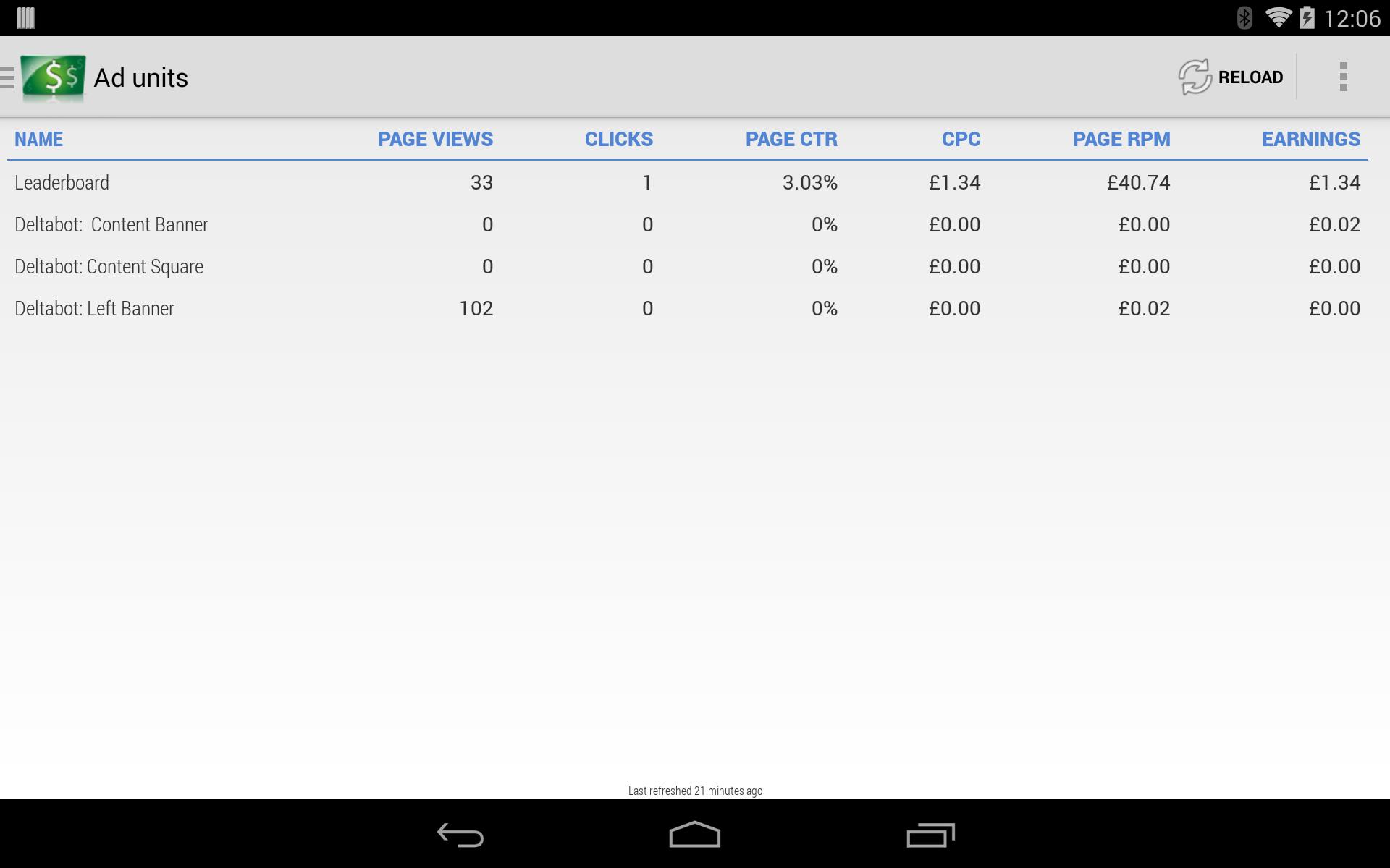 AdSense Dashboard screenshot #10