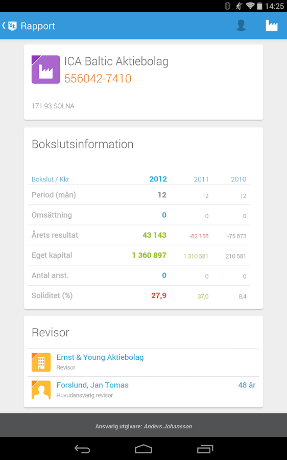 Ratsit.se - screenshot