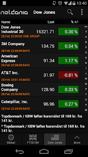 NetDania Forex & Stocks - screenshot thumbnail