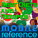 Best Diets, Plans and Recipes
