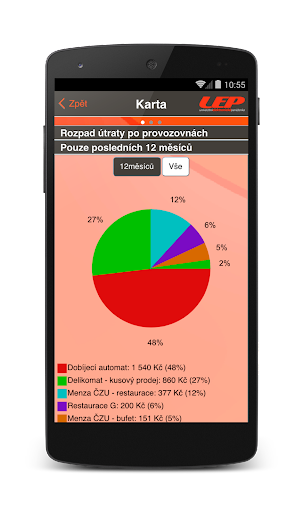 【免費工具App】Moje ČZU-APP點子
