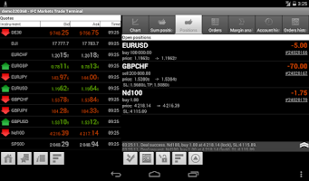 Screenshot of IFC Markets Trade Terminal