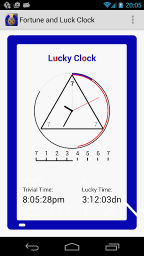 Fortune and Luck Clock