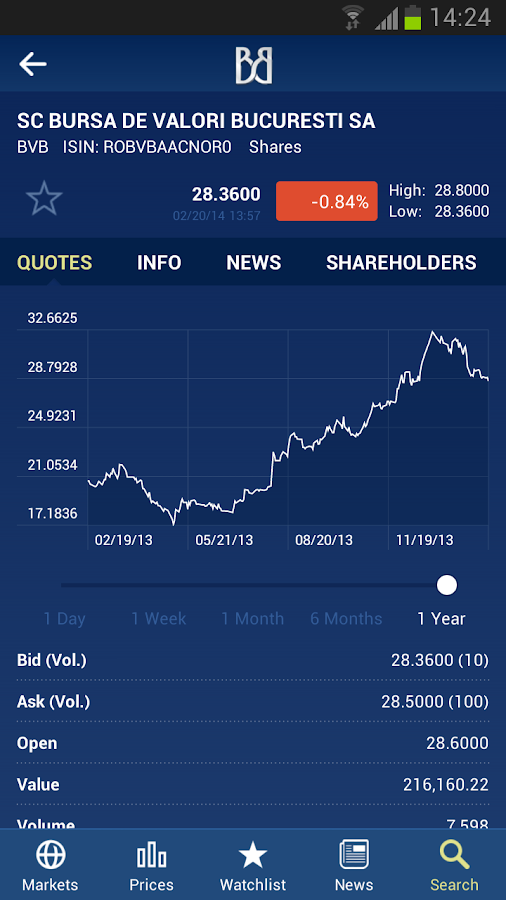 Bucharest Stock Exchange- screenshot