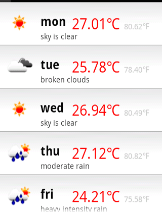 Pune Weather Forecast