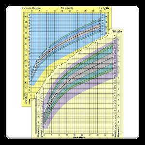 Percentile Calculator 醫療 App LOGO-硬是要APP
