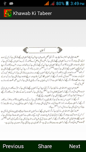 Khawab Ki Tabeer