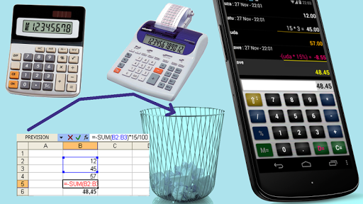 Calculator quotation business
