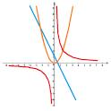Calc-r.+Graph Plotter+Analysis icon